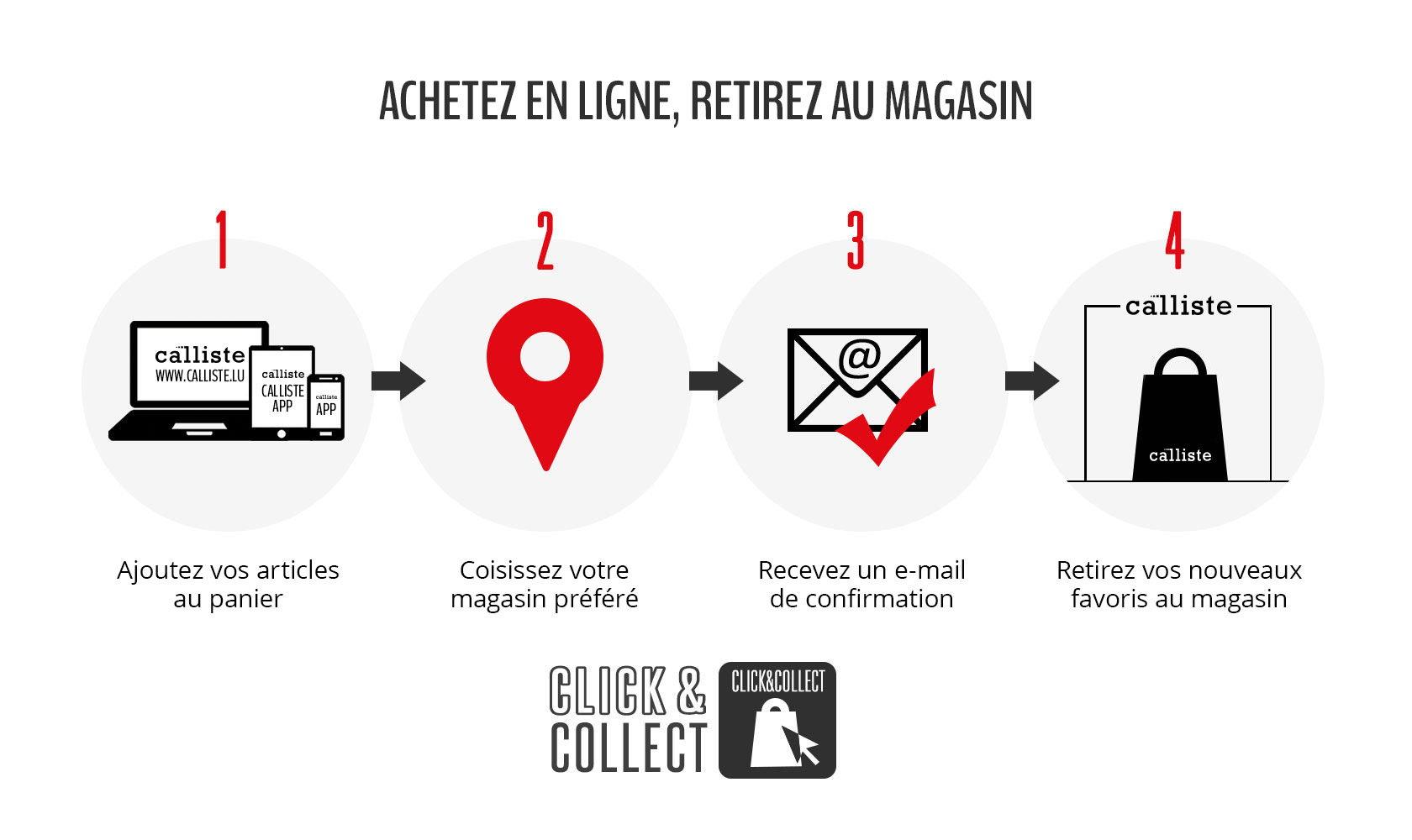 Click & Collect - Recevez vos nouveaux favoris en quatres étapes !