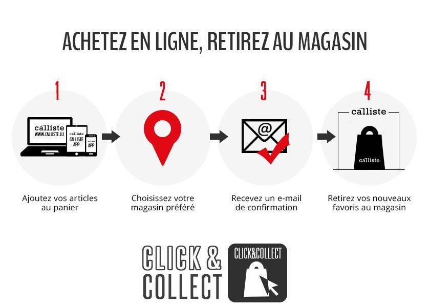 Click & Collect - In vier Schritten zu Ihrem neuen Lieblingsteil